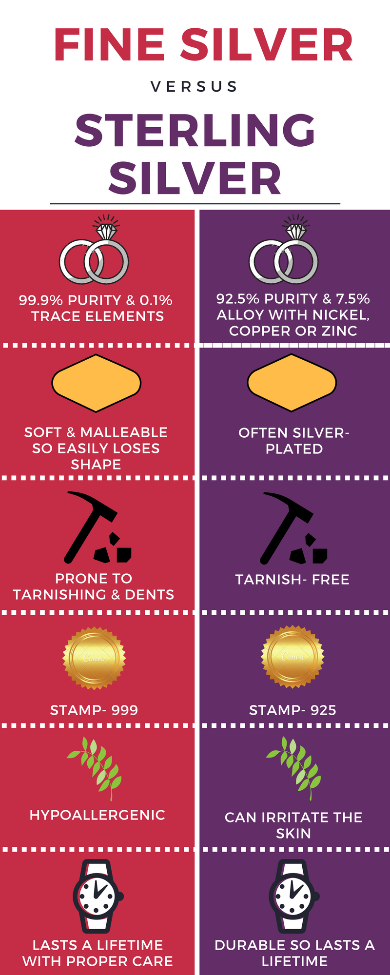 infographic-differences-between-silver-and-sterling-silver