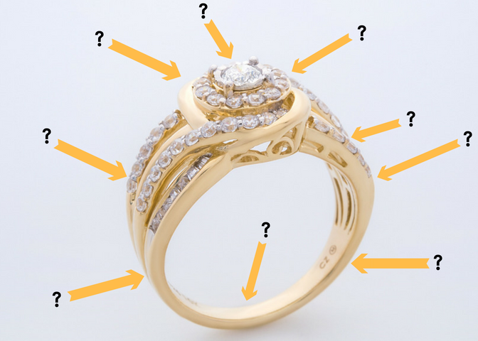 your-rings-anatomy-explained