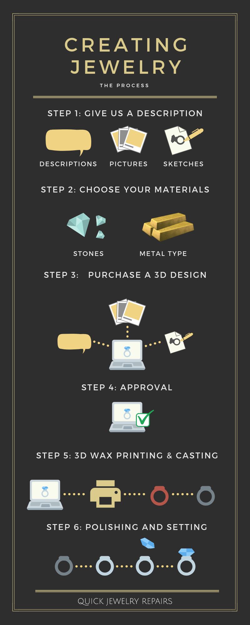custom-jewelry-creation-infographic