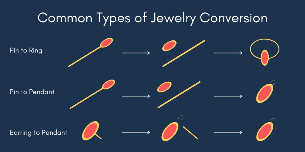 jewelry-conversion-chart