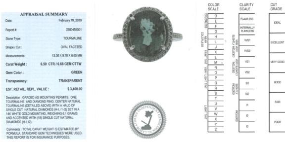 gemstone-appraisal-certificate
