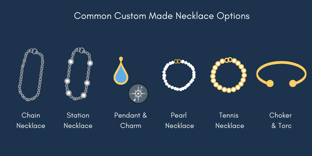 custom-creation-necklace