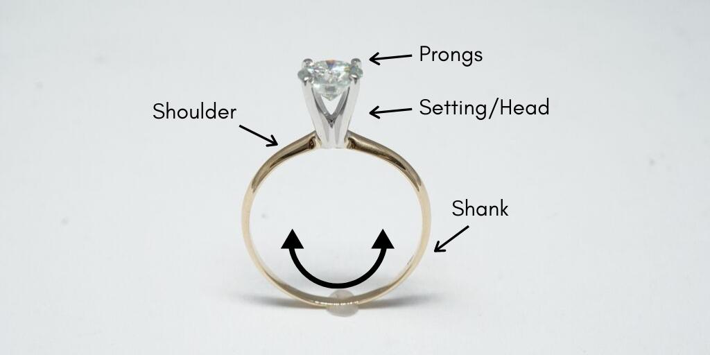 diamond-ring-repair-cost-ring-anatomy