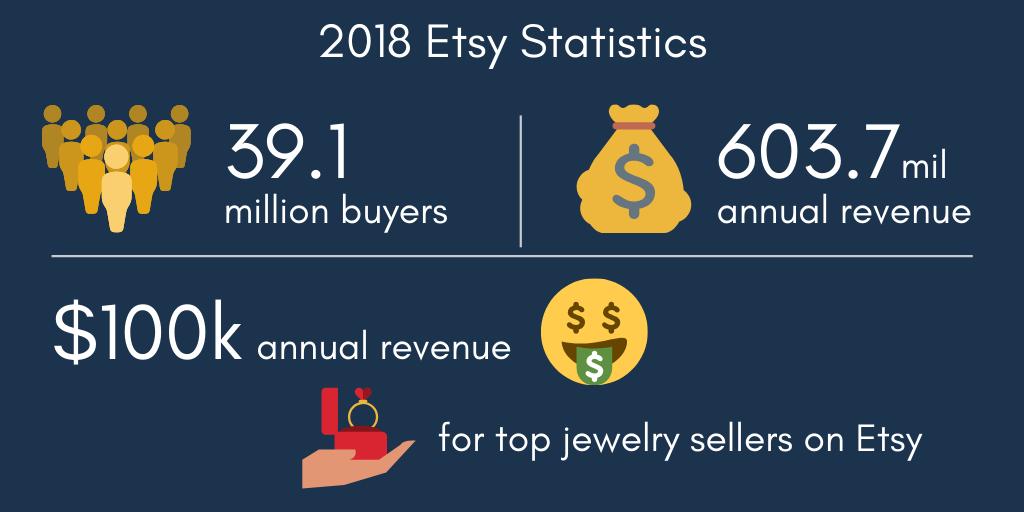 jewelry-etsy-seller-statistics